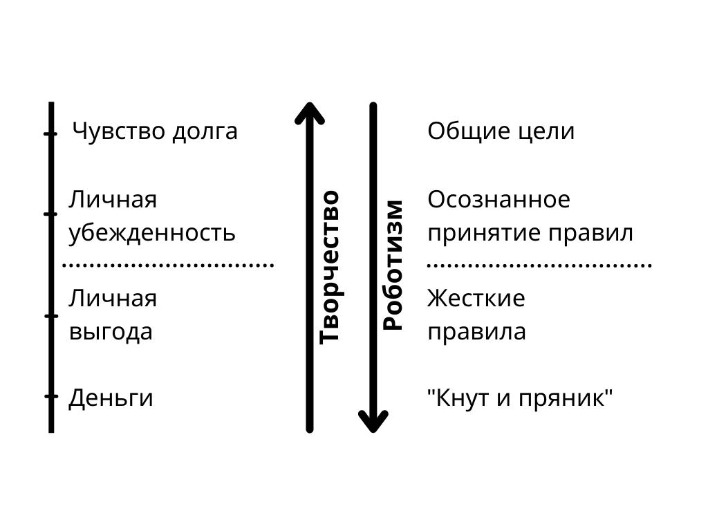 Чувство долга (7)